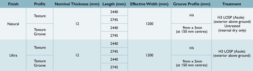 natural groove specs